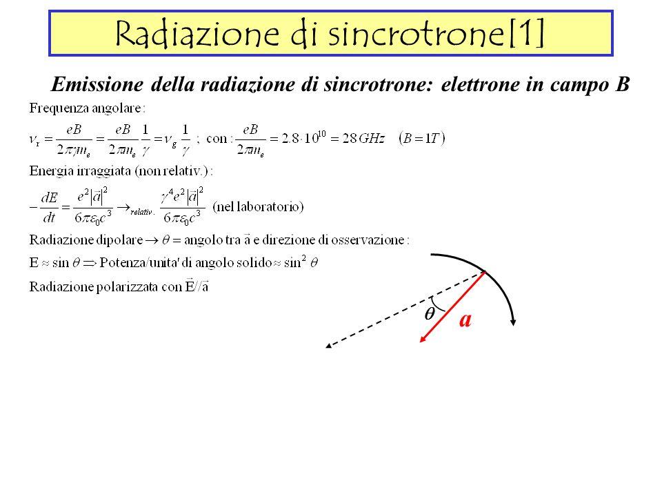 Radiazione di sincrotrone[1]